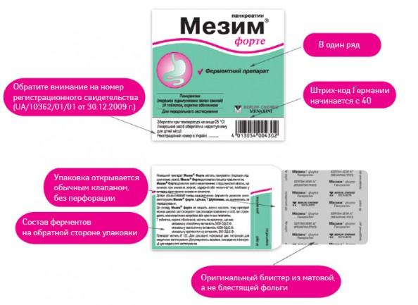 На изображении характерные отличия оригинального препарата Мезим форте