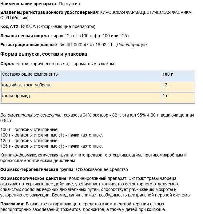Пертуссин - официальная инструкция по применению (сиропа)